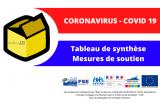 CORONAVIRUS (COVID-19) : Tableau de synt...